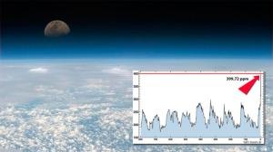 Frå den internasjonale romstasjonen ISS og kurve over CO2-nivået i atmosfæren